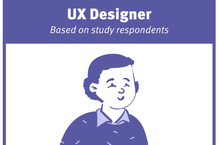 Những kỹ năng của UX Designer và cách Research