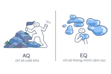 AQ và EQ, nên ưu tiên cái nào